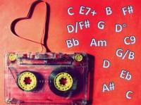 Dia dos Namorados 2012: Letras e Cifras de músicas gospel românticas